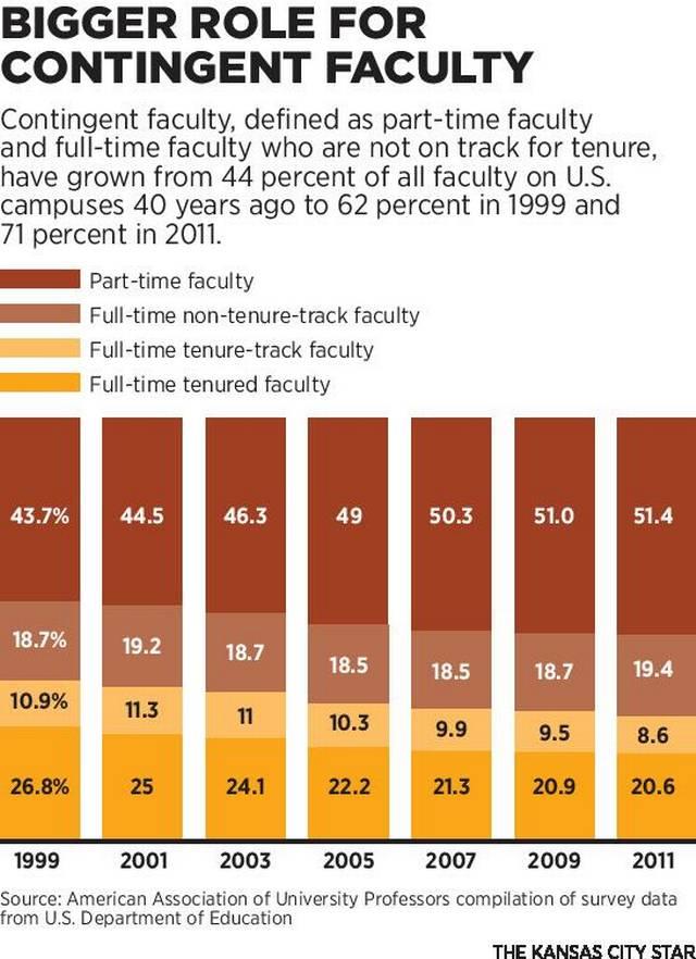 F-t-p-t-faculty-1
